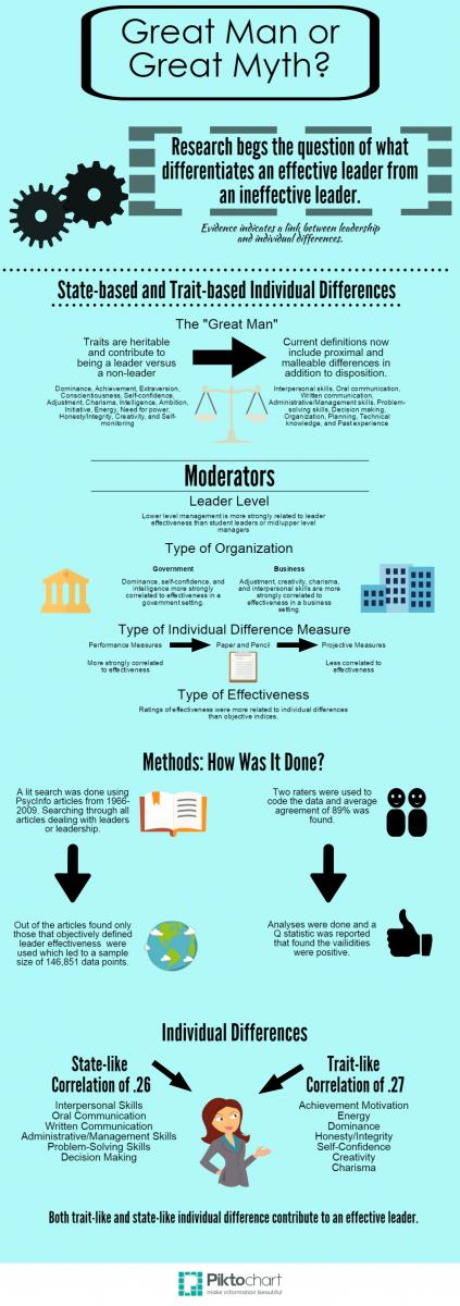 A good psychology myth?